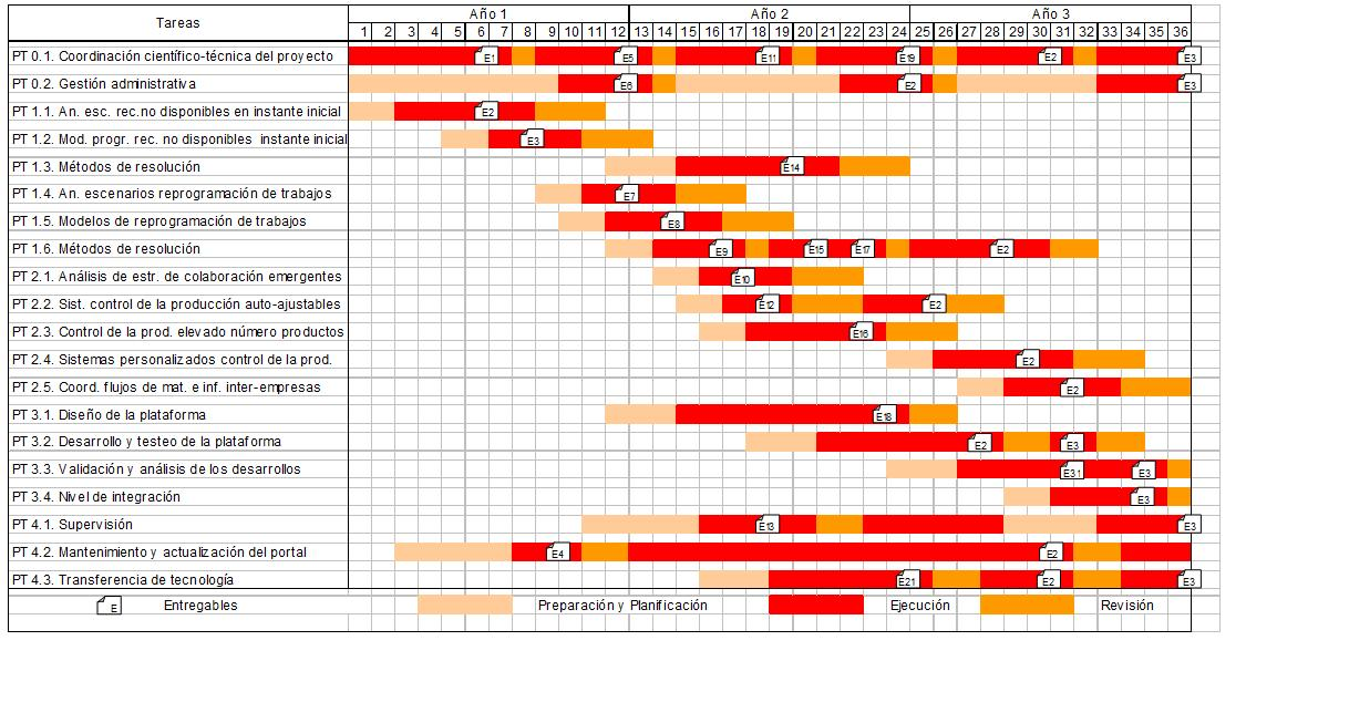 Cronograma De Actividades En Excel 2015 - kalentri 2018